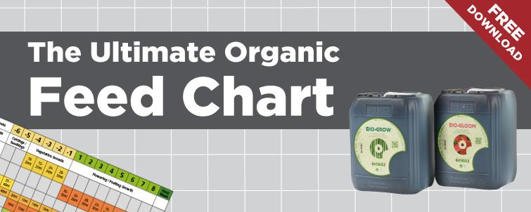 GroWell ULTIMATE Organics Feed Chart