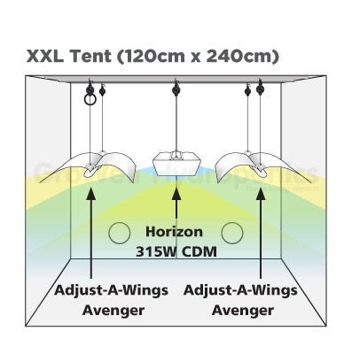 Lighting Layout XXL Tent