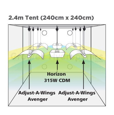 Tent Layout 2.4m